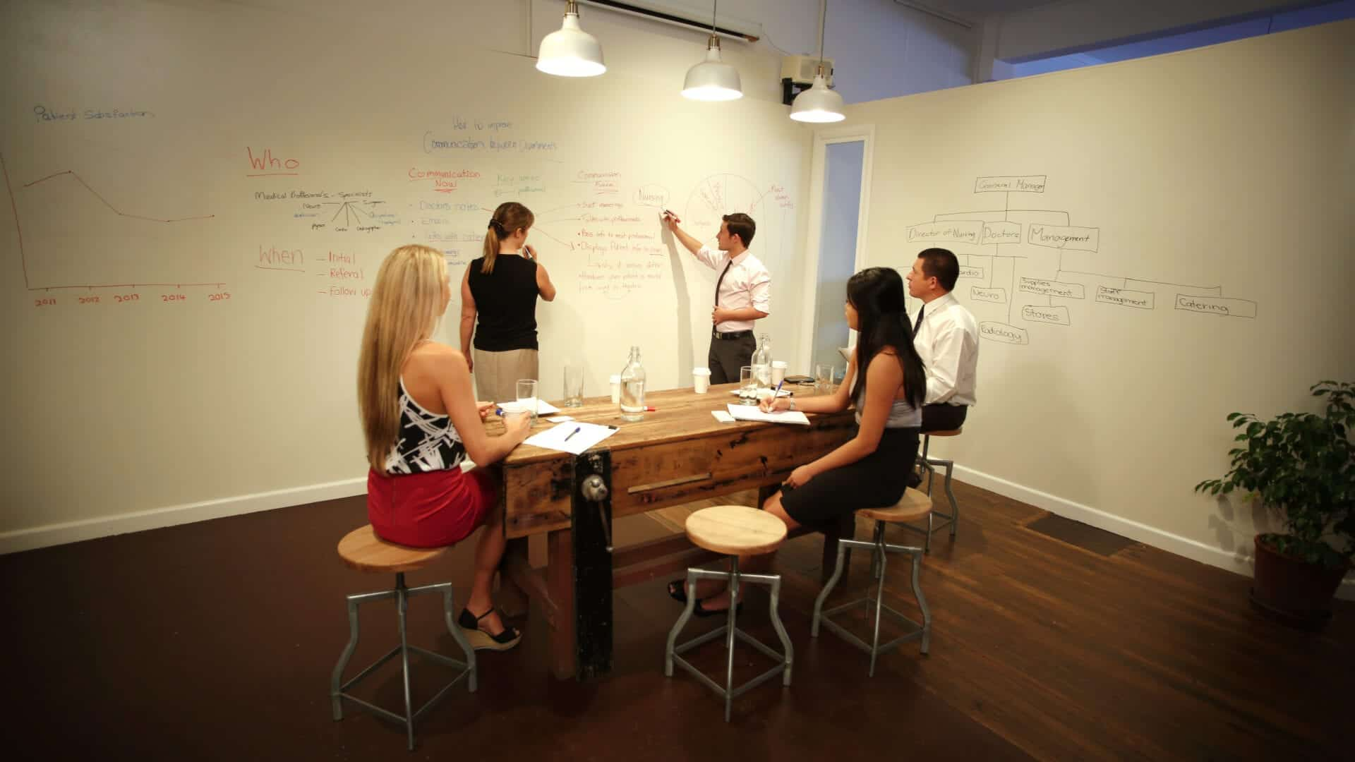3 Steps in Corporate Video Production